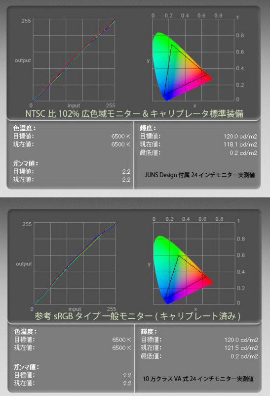 f:id:SuperPC_JUNS:20090307043909j:image