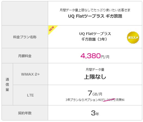 image by UQ Flatツープラス ギガ放題 / UQコミュニケーションズ株式会社