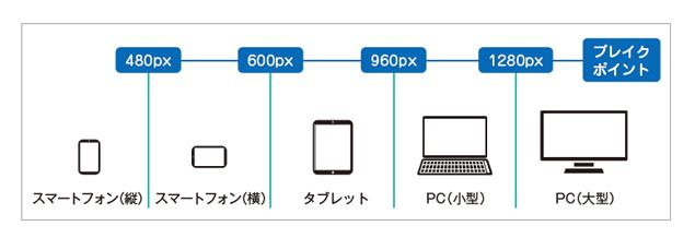 image by https://codezine.jp/article/detail/10928