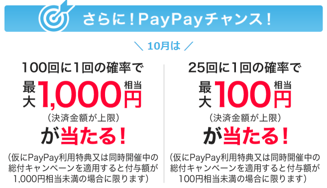 image by https://paypay.ne.jp/event/anytime/