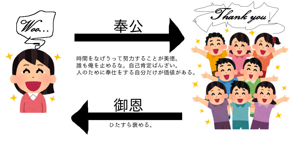 f:id:SushiPolar:20170320004649p:plain