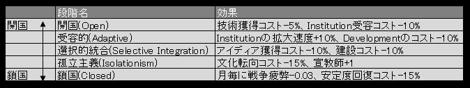 f:id:SuzuTamaki:20170423010121p:plain