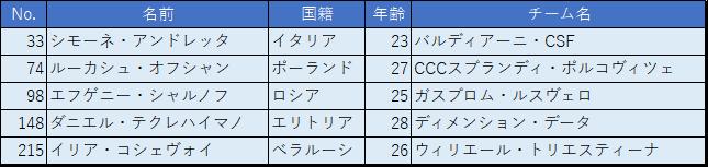 f:id:SuzuTamaki:20170507095531p:plain