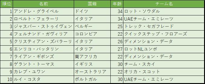 f:id:SuzuTamaki:20170507102732p:plain