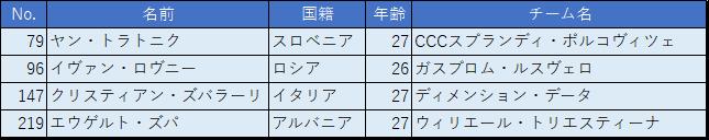 f:id:SuzuTamaki:20170508105226p:plain
