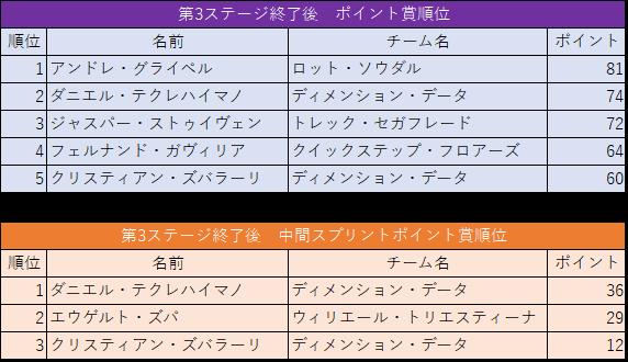 f:id:SuzuTamaki:20170508115813p:plain