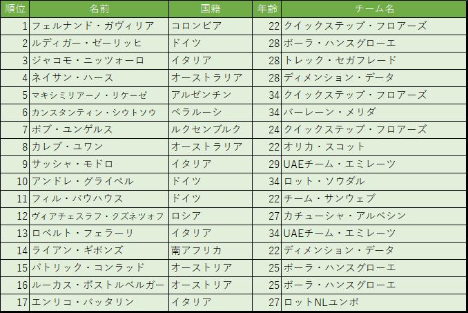 f:id:SuzuTamaki:20170509185506p:plain