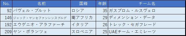 f:id:SuzuTamaki:20170510110230p:plain