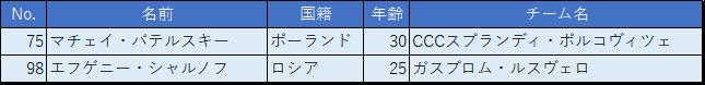 f:id:SuzuTamaki:20170511144051p:plain