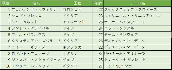 f:id:SuzuTamaki:20170511160229p:plain