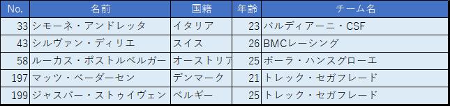 f:id:SuzuTamaki:20170512172050p:plain