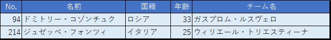 f:id:SuzuTamaki:20170513110722p:plain