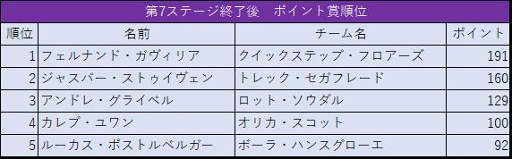 f:id:SuzuTamaki:20170513151016p:plain
