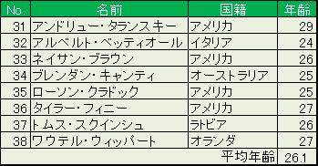 f:id:SuzuTamaki:20170513223254p:plain