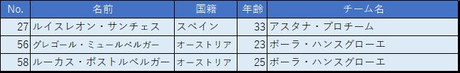 f:id:SuzuTamaki:20170514014721p:plain