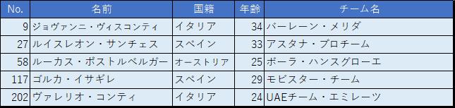 f:id:SuzuTamaki:20170514023417p:plain