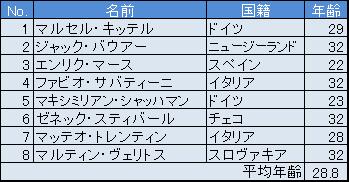 f:id:SuzuTamaki:20170515011858p:plain
