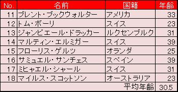 f:id:SuzuTamaki:20170515012208p:plain
