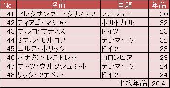 f:id:SuzuTamaki:20170515012319p:plain