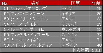 f:id:SuzuTamaki:20170515012359p:plain