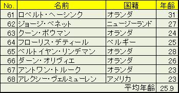 f:id:SuzuTamaki:20170515012428p:plain