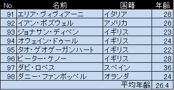 f:id:SuzuTamaki:20170515012501p:plain