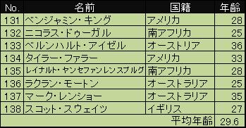 f:id:SuzuTamaki:20170515012520p:plain