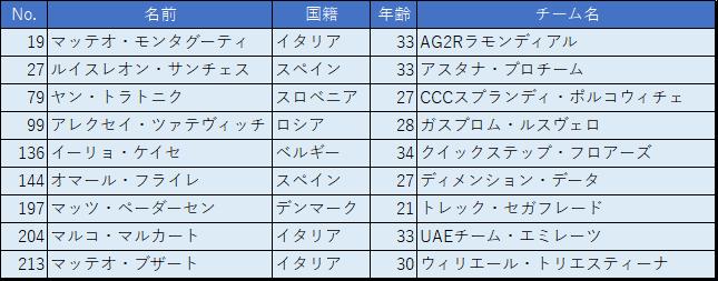 f:id:SuzuTamaki:20170515014512p:plain