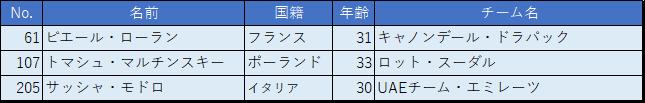 f:id:SuzuTamaki:20170515015033p:plain