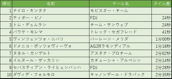 f:id:SuzuTamaki:20170515190649p:plain