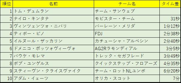 f:id:SuzuTamaki:20170524110657p:plain