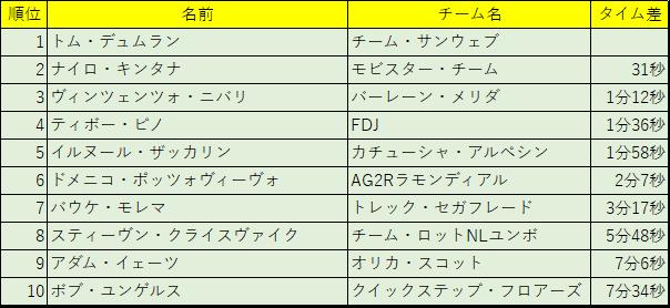 f:id:SuzuTamaki:20170526123357p:plain