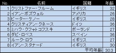 f:id:SuzuTamaki:20170604130558p:plain