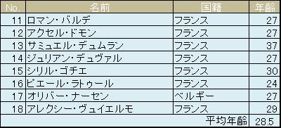 f:id:SuzuTamaki:20170604131704p:plain