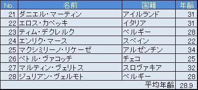 f:id:SuzuTamaki:20170604134159p:plain