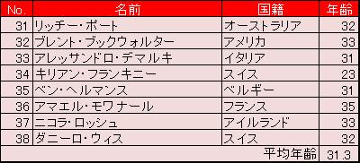 f:id:SuzuTamaki:20170604141539p:plain