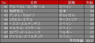 f:id:SuzuTamaki:20170604144038p:plain
