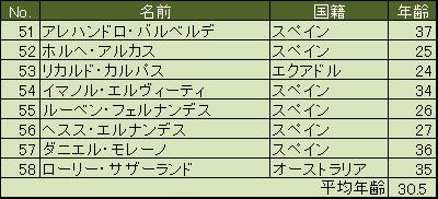 f:id:SuzuTamaki:20170604144526p:plain