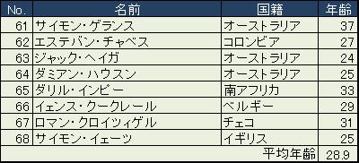 f:id:SuzuTamaki:20170604145100p:plain