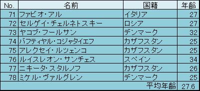 f:id:SuzuTamaki:20170604145723p:plain