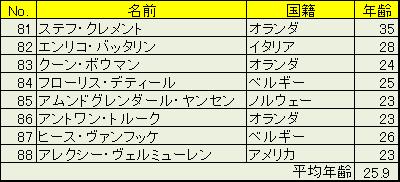 f:id:SuzuTamaki:20170604150153p:plain