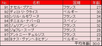 f:id:SuzuTamaki:20170604150417p:plain