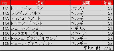 f:id:SuzuTamaki:20170604165341p:plain