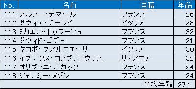 f:id:SuzuTamaki:20170604170000p:plain