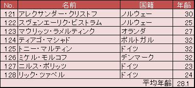 f:id:SuzuTamaki:20170604171557p:plain