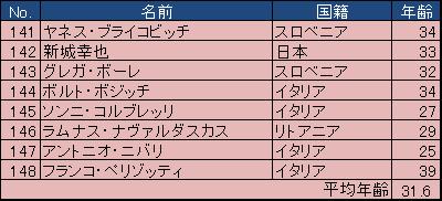 f:id:SuzuTamaki:20170604173015p:plain