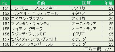 f:id:SuzuTamaki:20170604173356p:plain