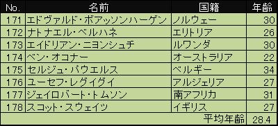 f:id:SuzuTamaki:20170604174055p:plain