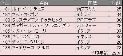 f:id:SuzuTamaki:20170604174614p:plain