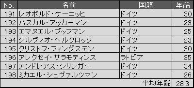 f:id:SuzuTamaki:20170604174946p:plain